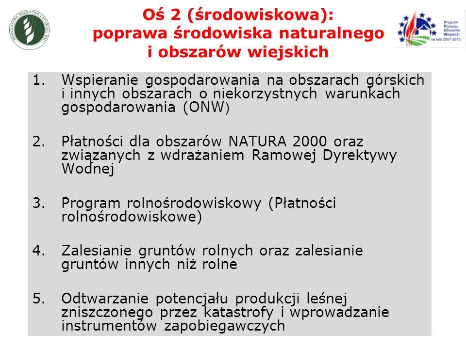 Potencjalni odbiorcy pomocy: Osoby fizyczne, osoba prawna, wspólnicy spółki cywilnej, spółka prawa handlowego nieposiadająca osobowości prawnej Tworzenie i rozwój mikroprzedsiębiorstw MIKROPRZEDSIĘBIORCA: zatrudnia mniej niż 10 pracowników, obrót netto nie przekracza równowartości 2 mln Euro, lub suma aktywów jego bilansu na koniec roku nie przekraczają 2 mln Euro OSOBA PRAWNA OSOBA PRAWNA : zrzeszenie, stowarzyszenie, spółdzielnia, Sp.