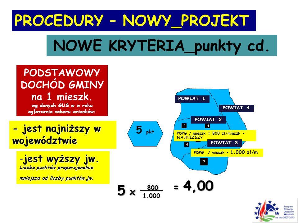 PROCEDURY – NOWY_PROJEKT NOWE KRYTERIA_punkty cd.PODSTAWOWY DOCHÓD GMINY na 1 mieszk.