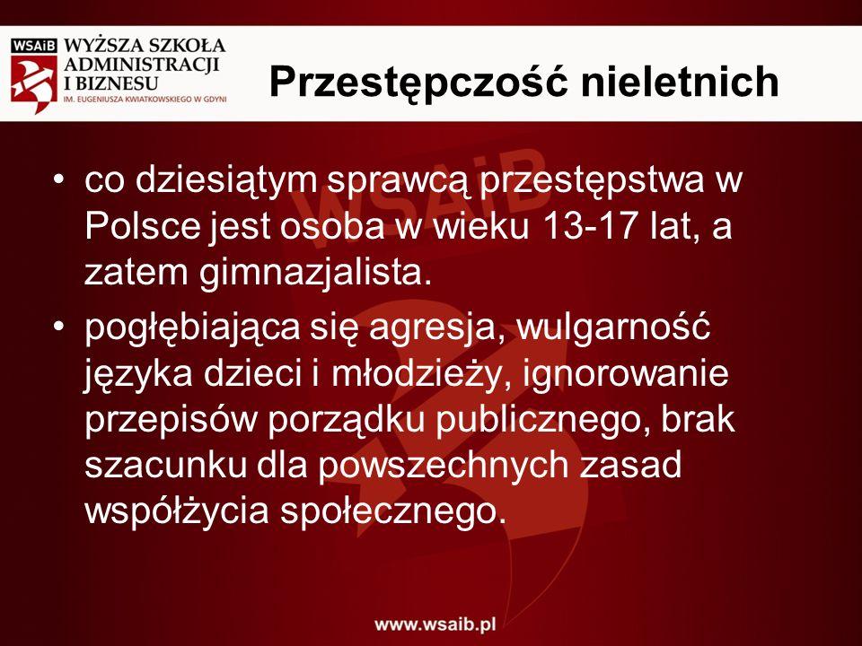 Przestępczość nieletnich co dziesiątym sprawcą przestępstwa w Polsce jest osoba w wieku 13-17 lat, a zatem gimnazjalista. pogłębiająca się agresja, wu