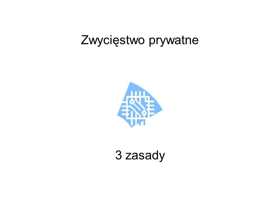 Zwycięstwo prywatne 3 zasady