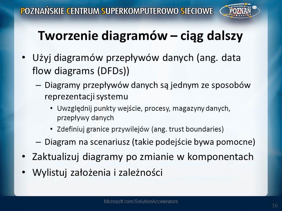 16 Tworzenie diagramów – ciąg dalszy Użyj diagramów przepływów danych (ang. data flow diagrams (DFDs)) – Diagramy przepływów danych są jednym ze sposo