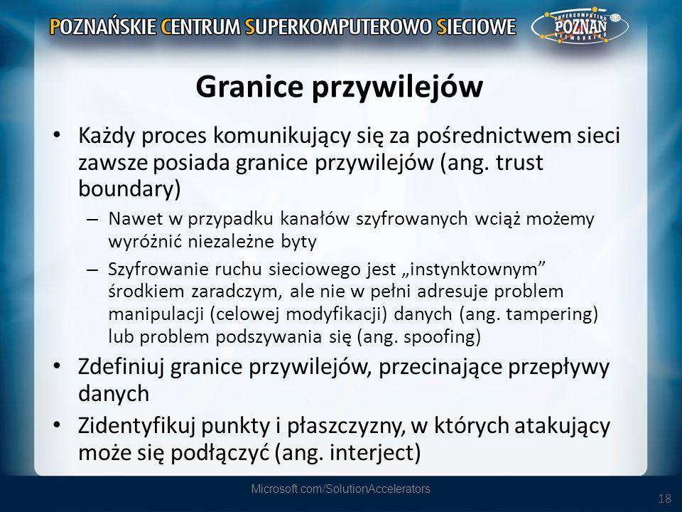18 Granice przywilejów Każdy proces komunikujący się za pośrednictwem sieci zawsze posiada granice przywilejów (ang. trust boundary) – Nawet w przypad