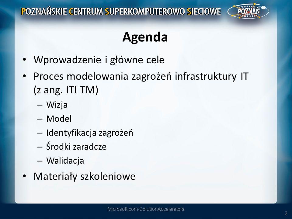 2 Agenda Wprowadzenie i główne cele Proces modelowania zagrożeń infrastruktury IT (z ang. ITI TM) – Wizja – Model – Identyfikacja zagrożeń – Środki za