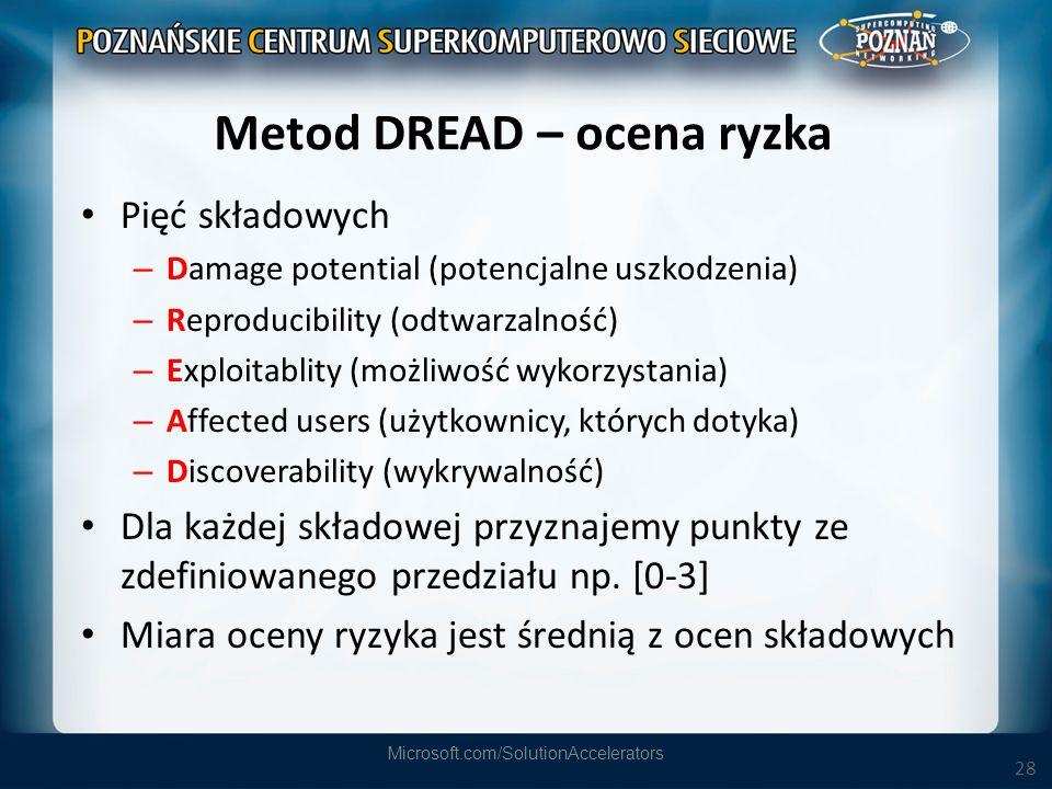 28 Metod DREAD – ocena ryzka Pięć składowych – Damage potential (potencjalne uszkodzenia) – Reproducibility (odtwarzalność) – Exploitablity (możliwość