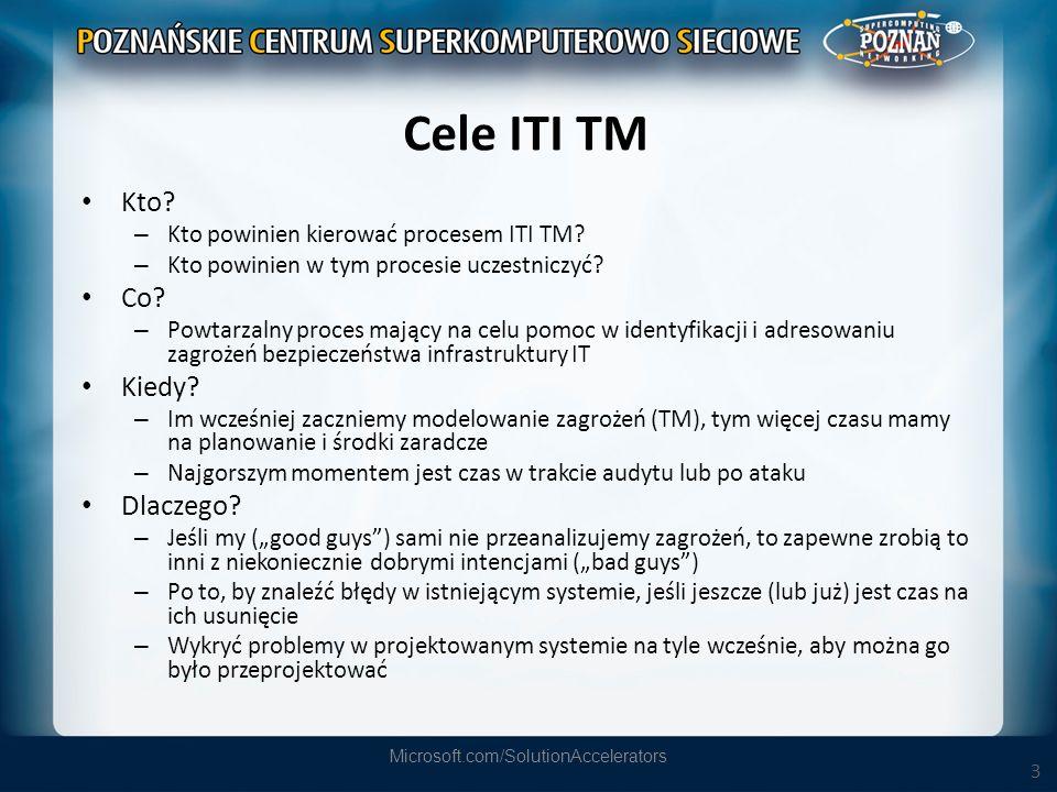 3 Cele ITI TM Kto? – Kto powinien kierować procesem ITI TM? – Kto powinien w tym procesie uczestniczyć? Co? – Powtarzalny proces mający na celu pomoc