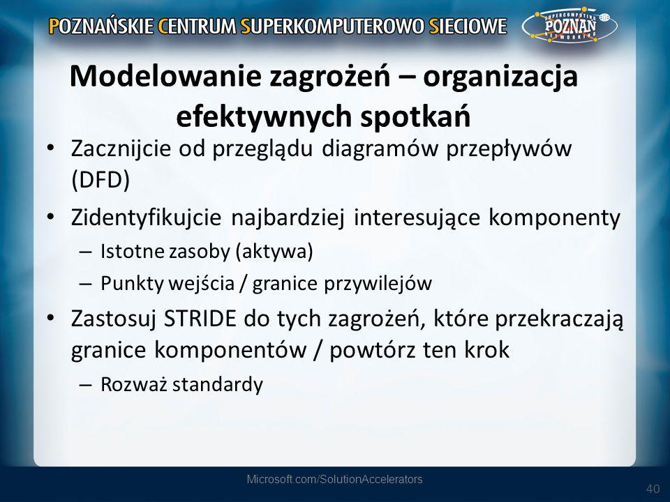 40 Modelowanie zagrożeń – organizacja efektywnych spotkań Zacznijcie od przeglądu diagramów przepływów (DFD) Zidentyfikujcie najbardziej interesujące