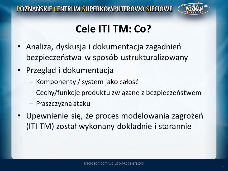 5 Cele ITI TM: Co? Analiza, dyskusja i dokumentacja zagadnień bezpieczeństwa w sposób ustrukturalizowany Przegląd i dokumentacja – Komponenty / system