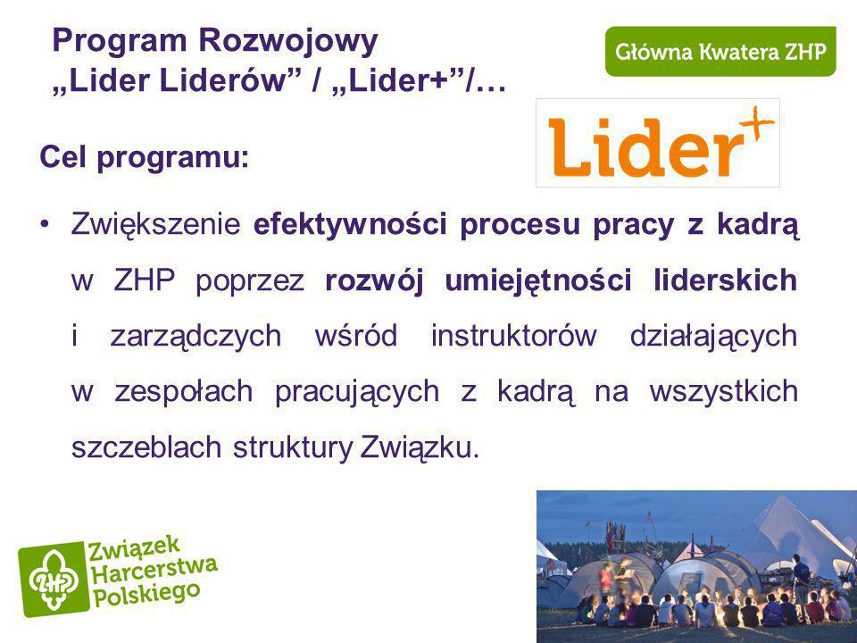 Program Rozwojowy Lider Liderów / Lider+/… Cel programu: Zwiększenie efektywności procesu pracy z kadrą w ZHP poprzez rozwój umiejętności liderskich i