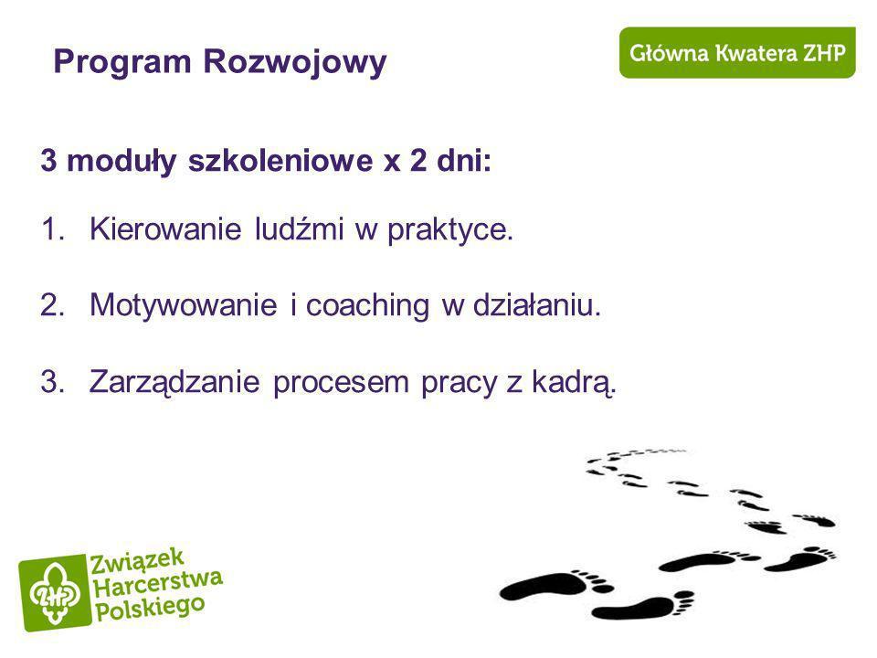 Program Rozwojowy 3 moduły szkoleniowe x 2 dni: 1. Kierowanie ludźmi w praktyce. 2. Motywowanie i coaching w działaniu. 3. Zarządzanie procesem pracy