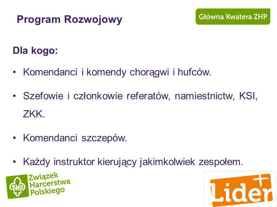 Program Rozwojowy Dla kogo: Komendanci i komendy chorągwi i hufców. Szefowie i członkowie referatów, namiestnictw, KSI, ZKK. Komendanci szczepów. Każd