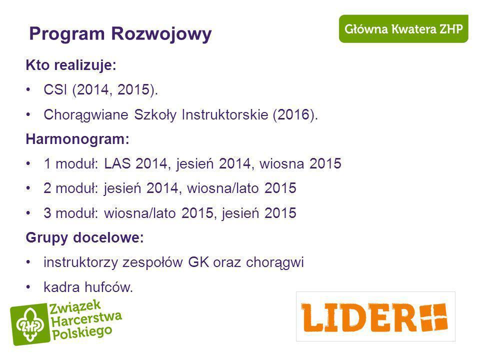 Program Rozwojowy Kto realizuje: CSI (2014, 2015). Chorągwiane Szkoły Instruktorskie (2016). Harmonogram: 1 moduł: LAS 2014, jesień 2014, wiosna 2015