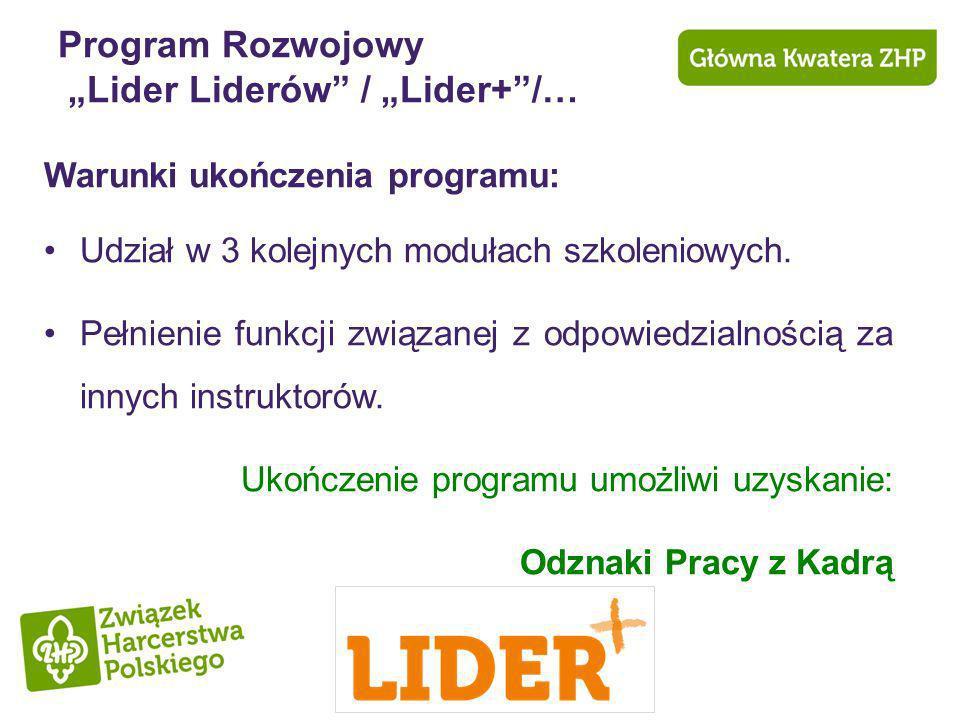 Program Rozwojowy Lider Liderów / Lider+/… Warunki ukończenia programu: Udział w 3 kolejnych modułach szkoleniowych. Pełnienie funkcji związanej z odp