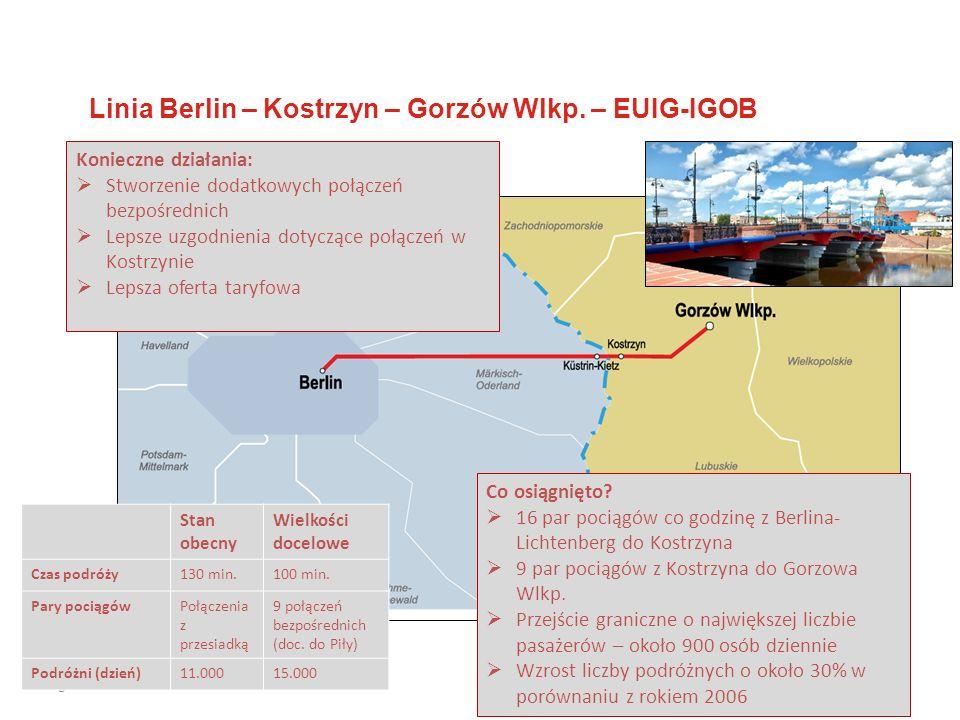 5 Linia Berlin – Kostrzyn – Gorzów Wlkp. – EUIG-IGOB Konieczne działania: Stworzenie dodatkowych połączeń bezpośrednich Lepsze uzgodnienia dotyczące p