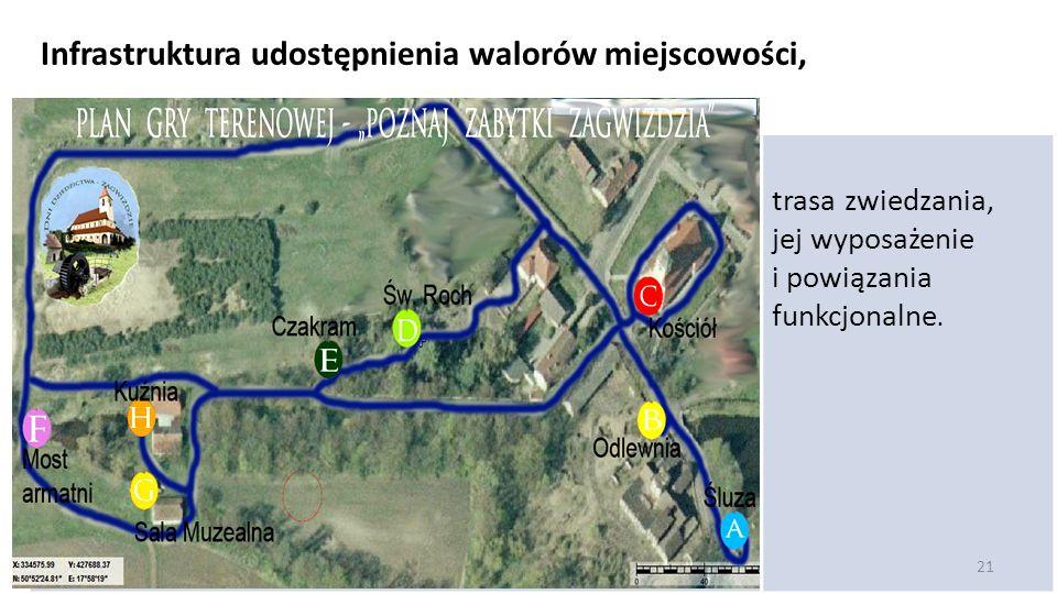 Infrastruktura udostępnienia walorów miejscowości, trasa zwiedzania, jej wyposażenie i powiązania funkcjonalne. 21