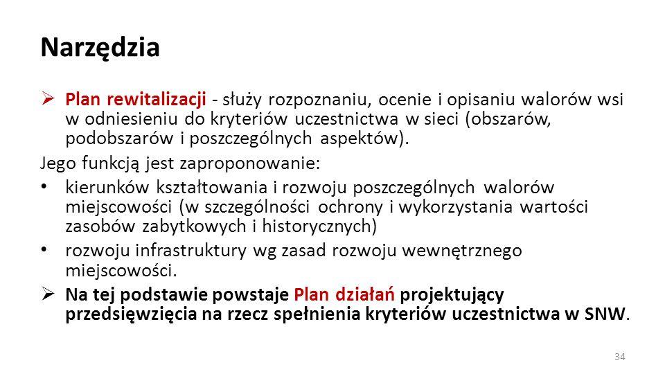 Narzędzia Plan rewitalizacji - służy rozpoznaniu, ocenie i opisaniu walorów wsi w odniesieniu do kryteriów uczestnictwa w sieci (obszarów, podobszarów