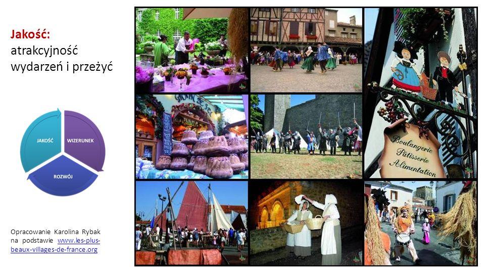 Jakość: atrakcyjność wydarzeń i przeżyć Opracowanie Karolina Rybak na podstawie www.les-plus- beaux-villages-de-france.orgwww.les-plus- beaux-villages