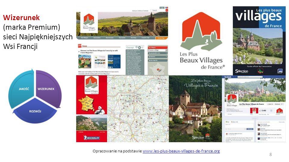 Wizerunek (marka Premium) sieci Najpiękniejszych Wsi Francji Opracowanie na podstawie www.les-plus-beaux-villages-de-france.orgwww.les-plus-beaux-vill
