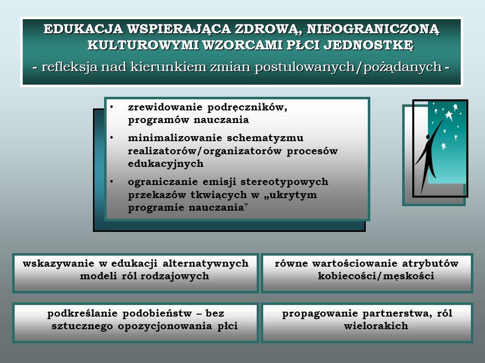 propagowanie partnerstwa, ról wielorakich EDUKACJA WSPIERAJĄCA ZDROWĄ, NIEOGRANICZONĄ KULTUROWYMI WZORCAMI PŁCI JEDNOSTKĘ - refleksja nad kierunkiem zmian postulowanych/pożądanych - zrewidowanie podręczników, programów nauczania minimalizowanie schematyzmu realizatorów/organizatorów procesów edukacyjnych ograniczanie emisji stereotypowych przekazów tkwiących w ukrytym programie nauczania równe wartościowanie atrybutów kobiecości/męskości podkreślanie podobieństw – bez sztucznego opozycjonowania płci wskazywanie w edukacji alternatywnych modeli ról rodzajowych