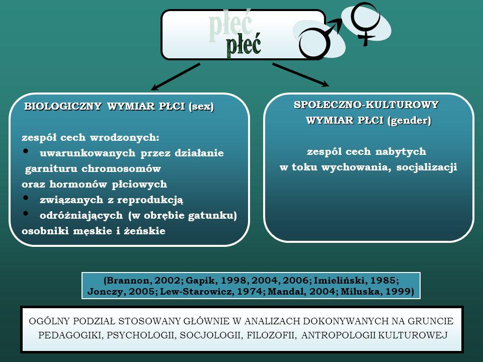 BIOLOGICZNY WYMIAR PŁCI (sex) zespół cech wrodzonych: uwarunkowanych przez działanie garnituru chromosomów oraz hormonów płciowych związanych z reprodukcją odróżniających (w obrębie gatunku) osobniki męskie i żeńskieSPOŁECZNO-KULTUROWY WYMIAR PŁCI (gender) zespól cech nabytych w toku wychowania, socjalizacji (Brannon, 2002; Gapik, 1998, 2004, 2006; Imieliński, 1985; Jonczy, 2005; Lew-Starowicz, 1974; Mandal, 2004; Miluska, 1999) OGÓLNY PODZIAŁ STOSOWANY GŁÓWNIE W ANALIZACH DOKONYWANYCH NA GRUNCIE PEDAGOGIKI, PSYCHOLOGII, SOCJOLOGII, FILOZOFII, ANTROPOLOGII KULTUROWEJ