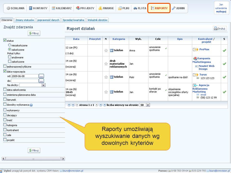 Raporty umożliwiają wyszukiwanie danych wg dowolnych kryteriów