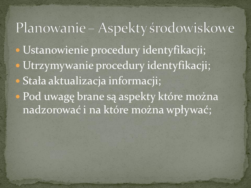 Ustanowienie procedury identyfikacji; Utrzymywanie procedury identyfikacji; Stała aktualizacja informacji; Pod uwagę brane są aspekty które można nadz