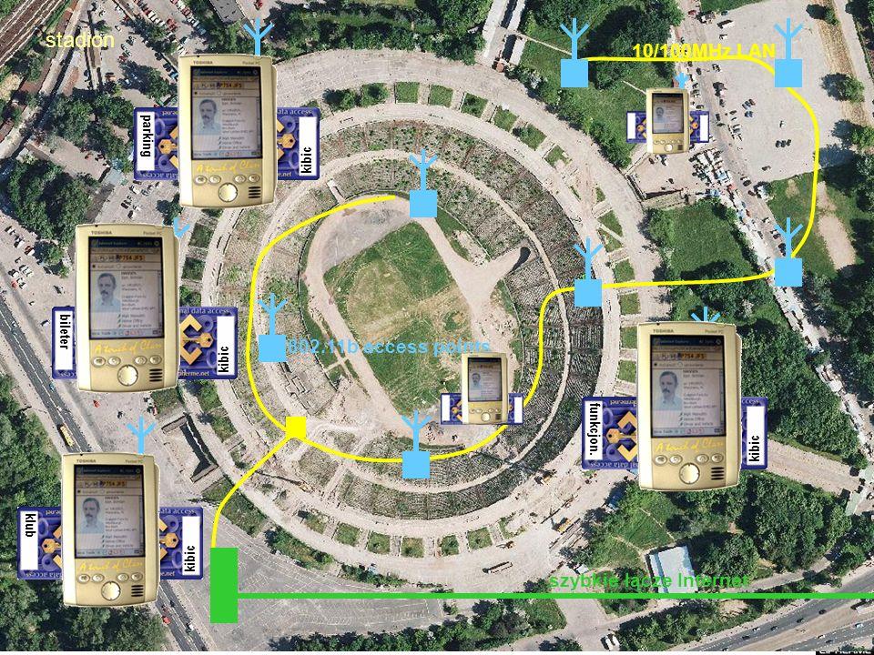 stadion szybkie łącze Internet 10/100MHz LAN 802.11b access points funkcjon. kibic bileter kibic parking kibic klub kibic