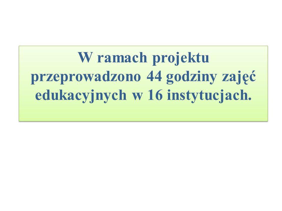 Ponadto: * lekcje języka angielskiego dla pracowników Pedagogicznej Biblioteki Wojewódzkiej im.