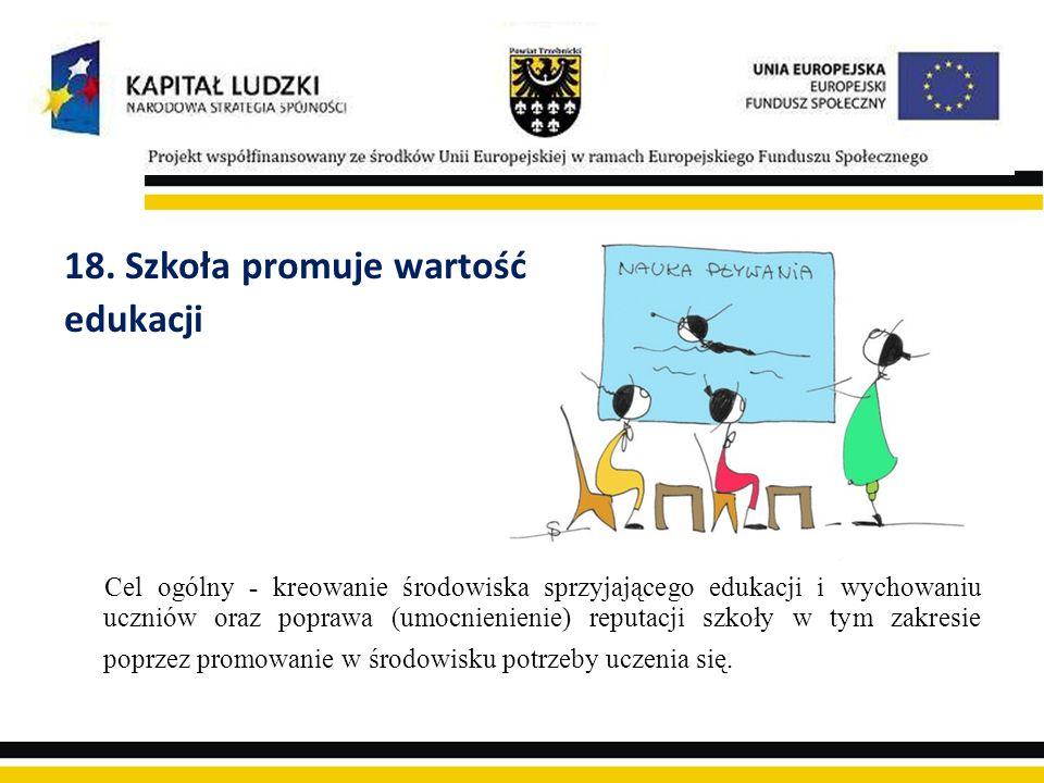 18. Szkoła promuje wartość edukacji Cel ogólny - kreowanie środowiska sprzyjającego edukacji i wychowaniu uczniów oraz poprawa (umocnienienie) reputac