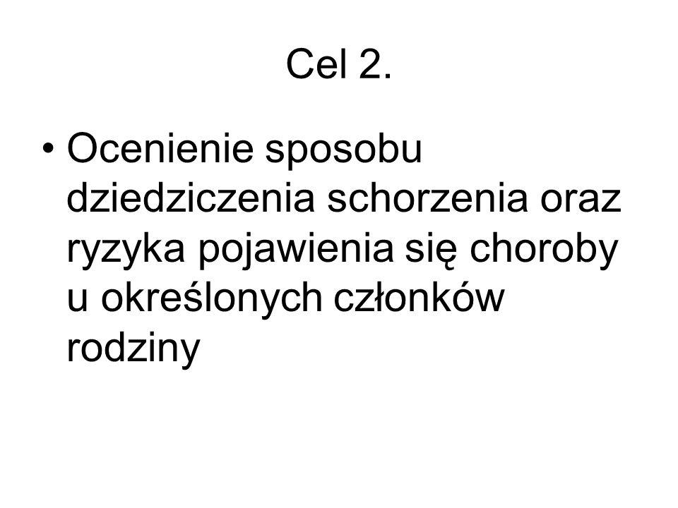 Najczęstsze wrodzone zespoły obejmujące liczne wady/dysplazje c.d.