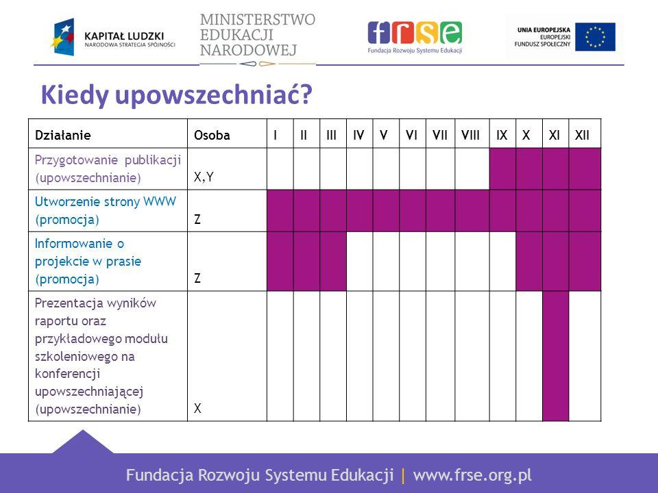 Fundacja Rozwoju Systemu Edukacji | www.frse.org.pl Kiedy upowszechniać.
