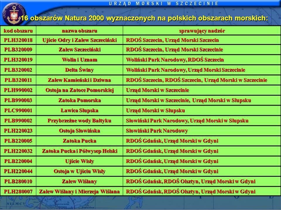 kod obszaru nazwa obszaru sprawujący nadzór PLH320018 Ujście Odry i Zalew Szczeciński RDOŚ Szczecin, Urząd Morski Szczecin PLB320009 Zalew Szczeciński