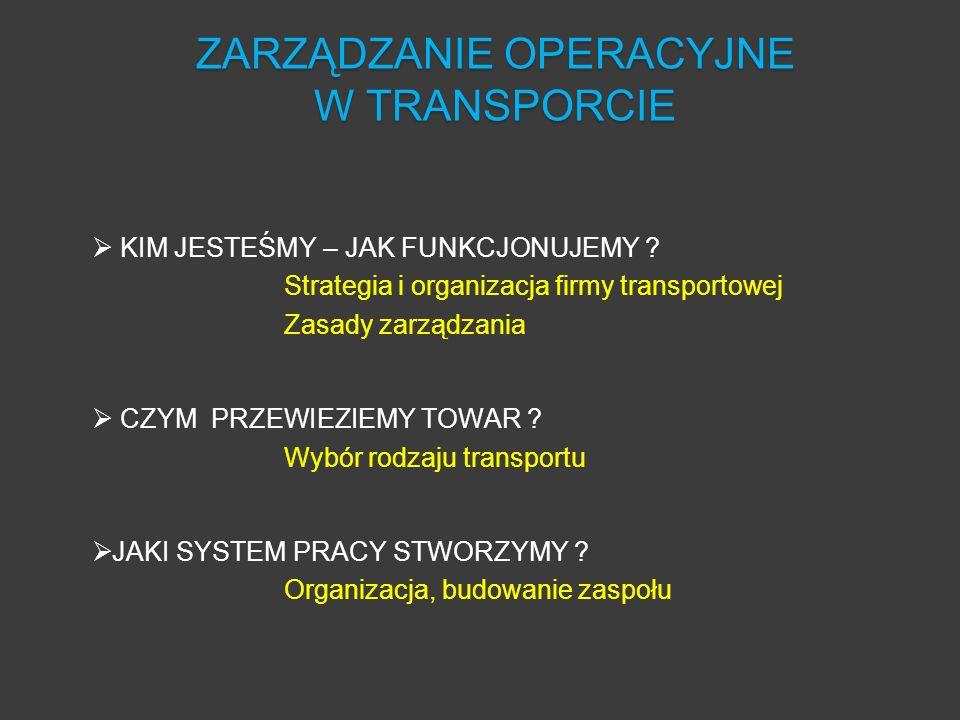 KIM JESTEŚMY – JAK FUNKCJONUJEMY ? Strategia i organizacja firmy transportowej Zasady zarządzania CZYM PRZEWIEZIEMY TOWAR ? Wybór rodzaju transportu J