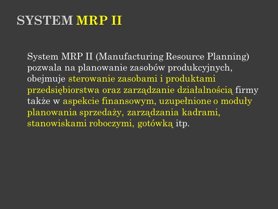SYSTEM MRP II System MRP II (Manufacturing Resource Planning) pozwala na planowanie zasobów produkcyjnych, obejmuje sterowanie zasobami i produktami p