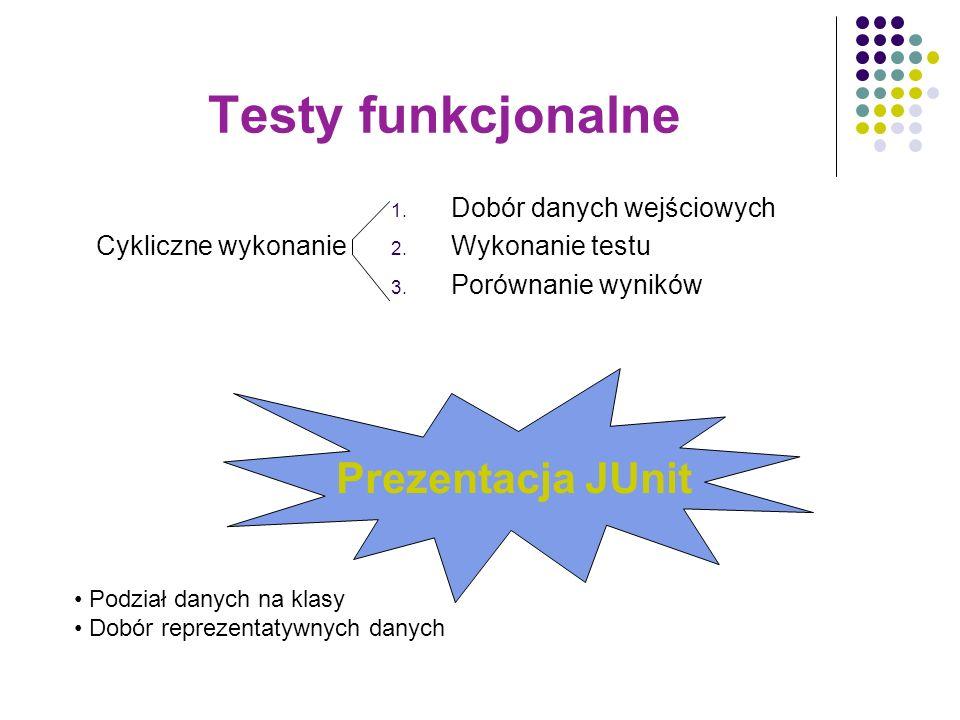 Testy funkcjonalne 1. Dobór danych wejściowych 2. Wykonanie testu 3. Porównanie wyników Cykliczne wykonanie Podział danych na klasy Dobór reprezentaty