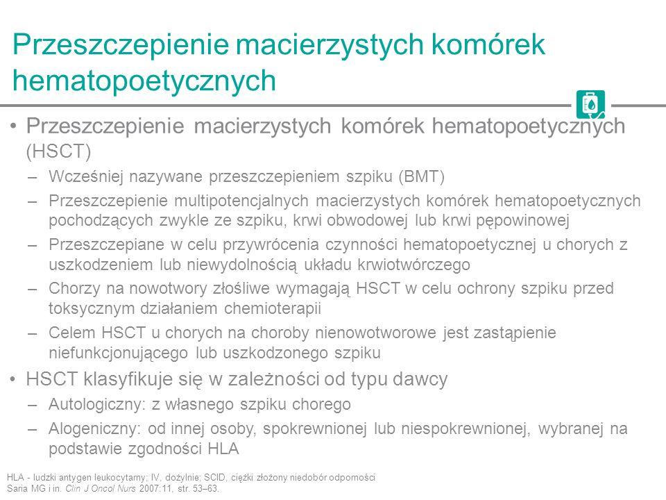 Autologiczny vs alogeniczny HSCT Saria MG i in.Clin J Oncol Nurs 2007:11, str.