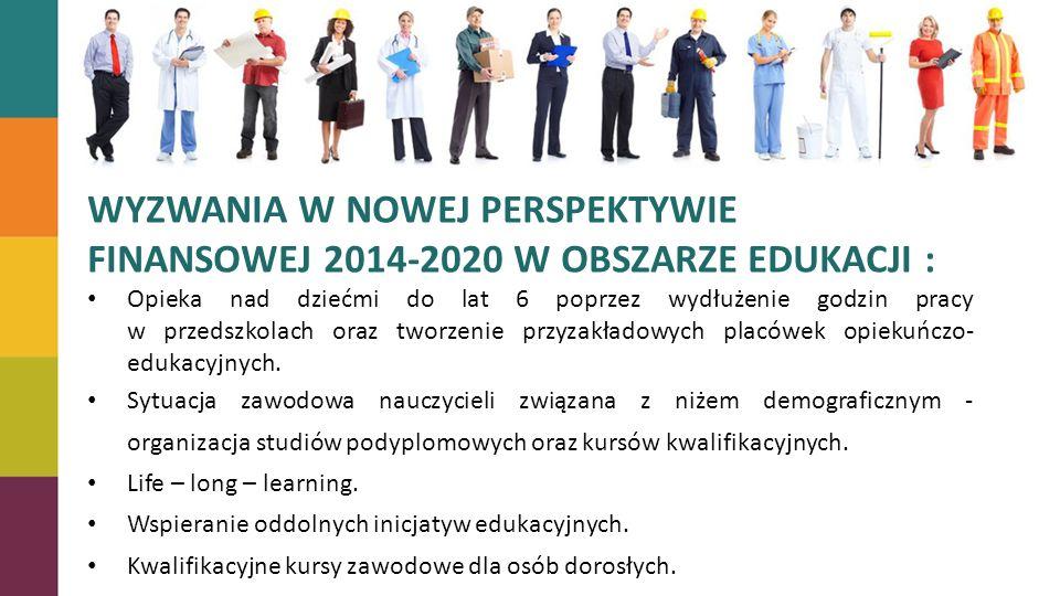 WYZWANIA W NOWEJ PERSPEKTYWIE FINANSOWEJ 2014-2020 W OBSZARZE EDUKACJI : Opieka nad dziećmi do lat 6 poprzez wydłużenie godzin pracy w przedszkolach oraz tworzenie przyzakładowych placówek opiekuńczo- edukacyjnych.