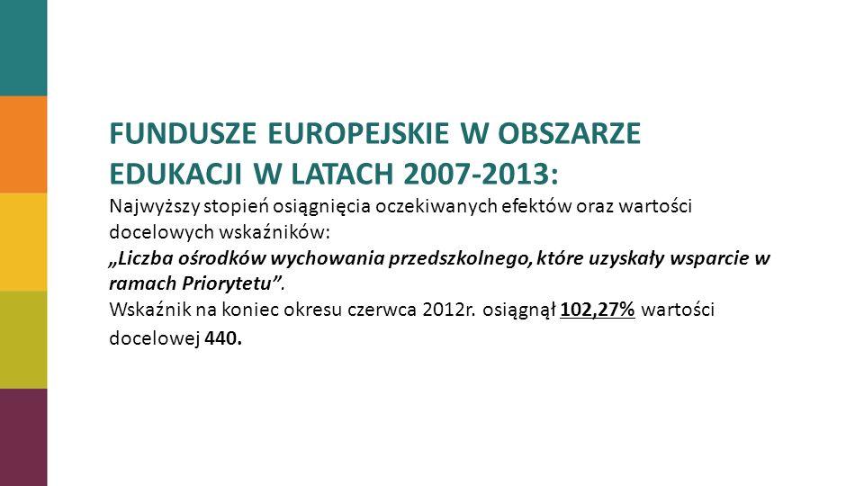 FUNDUSZE EUROPEJSKIE W OBSZARZE EDUKACJI W LATACH 2007-2013: Najwyższy stopień osiągnięcia oczekiwanych efektów oraz wartości docelowych wskaźników: Liczba ośrodków wychowania przedszkolnego, które uzyskały wsparcie w ramach Priorytetu.
