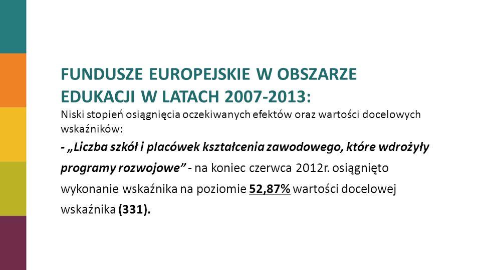 FUNDUSZE EUROPEJSKIE W OBSZARZE EDUKACJI W LATACH 2007-2013: Niski stopień osiągnięcia oczekiwanych efektów oraz wartości docelowych wskaźników: - Liczba szkół i placówek kształcenia zawodowego, które wdrożyły programy rozwojowe - na koniec czerwca 2012r.