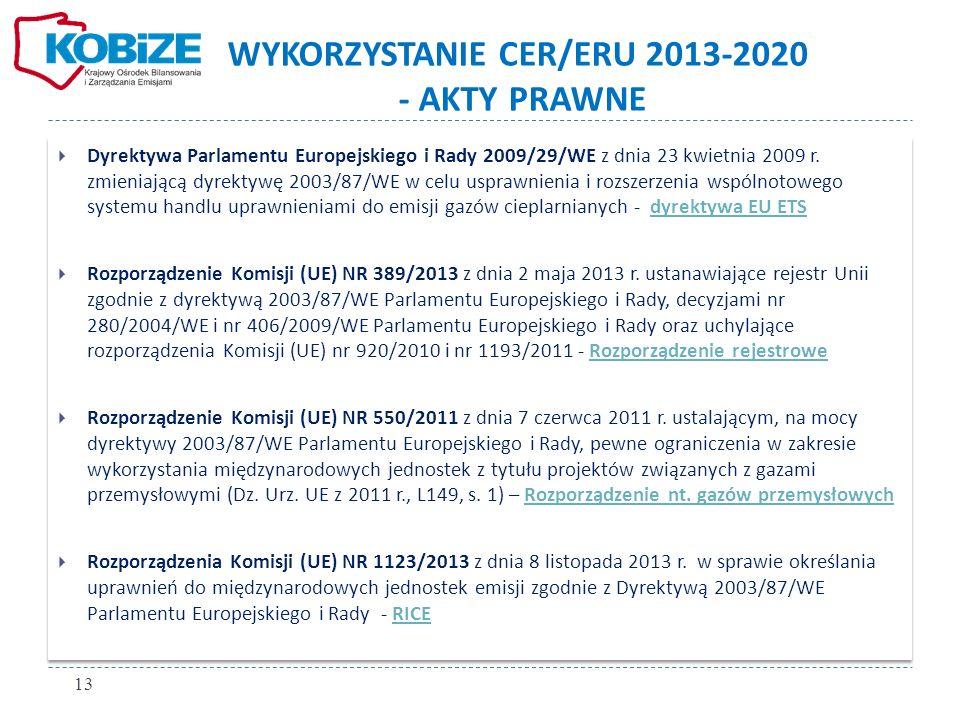 WYKORZYSTANIE CER/ERU 2013-2020 - AKTY PRAWNE Dyrektywa Parlamentu Europejskiego i Rady 2009/29/WE z dnia 23 kwietnia 2009 r. zmieniającą dyrektywę 20