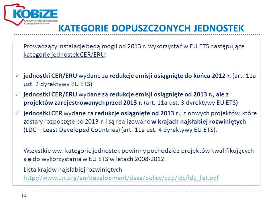 KATEGORIE DOPUSZCZONYCH JEDNOSTEK Prowadzący instalacje będą mogli od 2013 r. wykorzystać w EU ETS następujące kategorie jednostek CER/ERU: jednostki