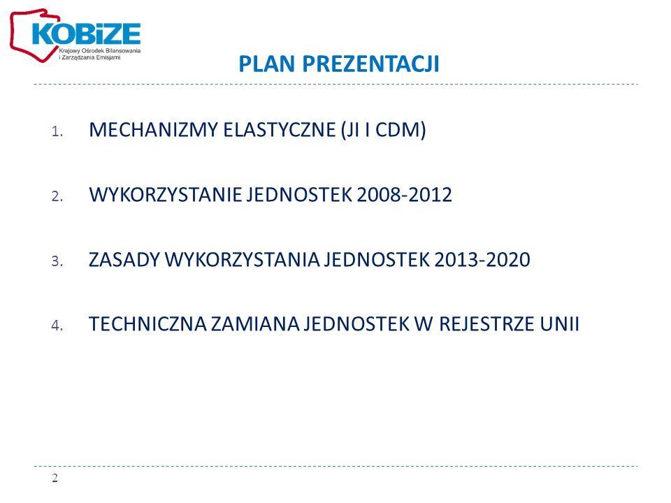1. MECHANIZMY ELASTYCZNE (JI I CDM) 2. WYKORZYSTANIE JEDNOSTEK 2008-2012 3. ZASADY WYKORZYSTANIA JEDNOSTEK 2013-2020 4. TECHNICZNA ZAMIANA JEDNOSTEK W