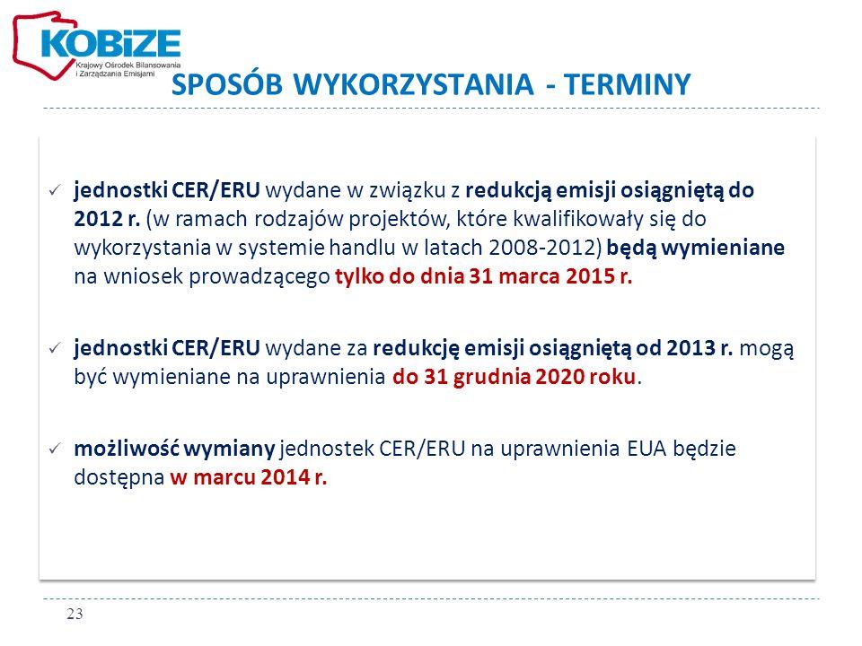 SPOSÓB WYKORZYSTANIA - TERMINY jednostki CER/ERU wydane w związku z redukcją emisji osiągniętą do 2012 r. (w ramach rodzajów projektów, które kwalifik