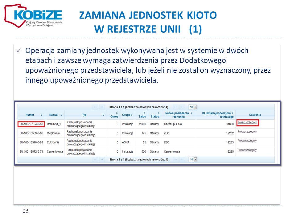 ZAMIANA JEDNOSTEK KIOTO W REJESTRZE UNII (1) Operacja zamiany jednostek wykonywana jest w systemie w dwóch etapach i zawsze wymaga zatwierdzenia przez Dodatkowego upoważnionego przedstawiciela, lub jeżeli nie został on wyznaczony, przez innego upoważnionego przedstawiciela.