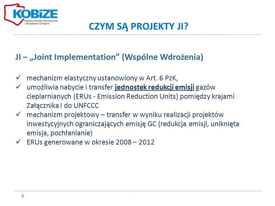 JI – Joint Implementation (Wspólne Wdrożenia) mechanizm elastyczny ustanowiony w Art. 6 PzK, umożliwia nabycie i transfer jednostek redukcji emisji ga