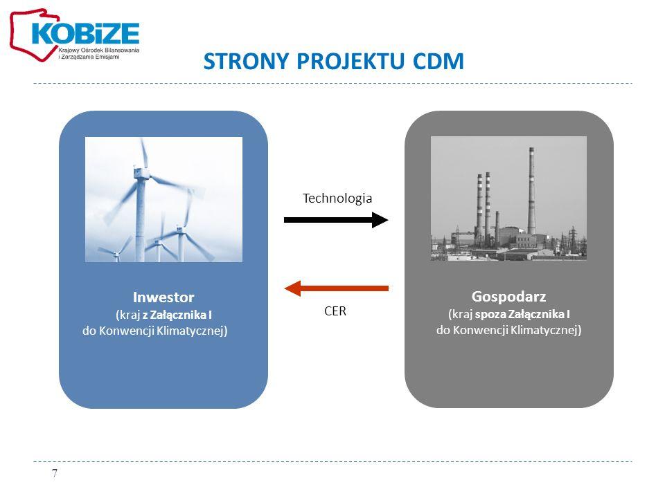 Inwestor (kraj z Załącznika I do Konwencji Klimatycznej) Gospodarz (kraj spoza Załącznika I do Konwencji Klimatycznej) Technologia CER STRONY PROJEKTU CDM 7