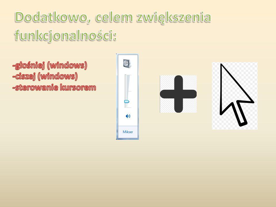 Harmonogram projektu 1 tydzień: -Zapoznanie się z funkcją C++ SendInput() z biblioteki windows.h oraz z biblioteką IRremote.