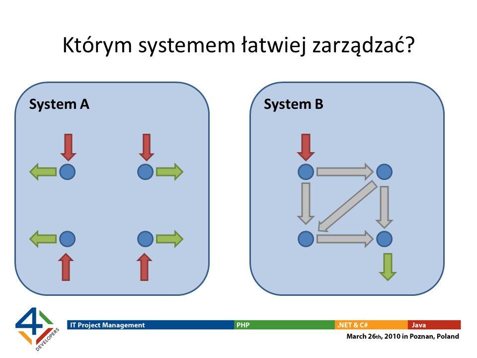 System ASystem B Którym systemem łatwiej zarządzać?
