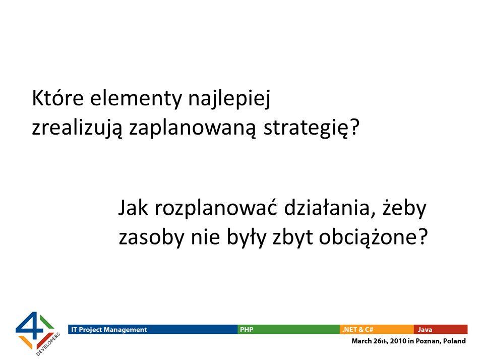 Które elementy najlepiej zrealizują zaplanowaną strategię? Jak rozplanować działania, żeby zasoby nie były zbyt obciążone?