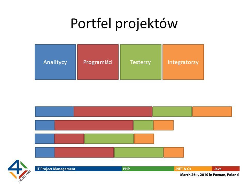 Portfel projektów AnalitycyProgramiściTesterzyIntegratorzy