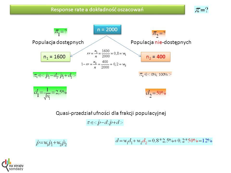 Response rate a dokładność oszacowań Populacja dostępnychPopulacja nie-dostępnych n = 2000 n 1 = 1600 n 2 = 400 Quasi-przedział ufności dla frakcji populacyjnej